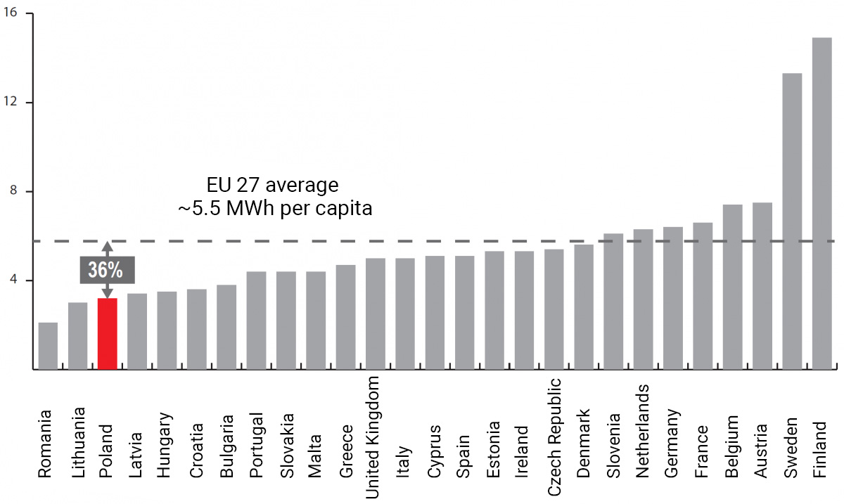 Electricity consumption in the European Union in 2012 [MWh/person]